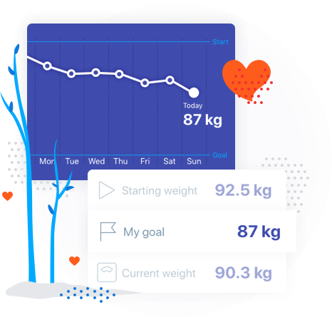 The OurPath Weight Loss Programme | Used by the NHS